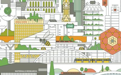 GMLEP white paper sets out future green vision for Greater Manchester